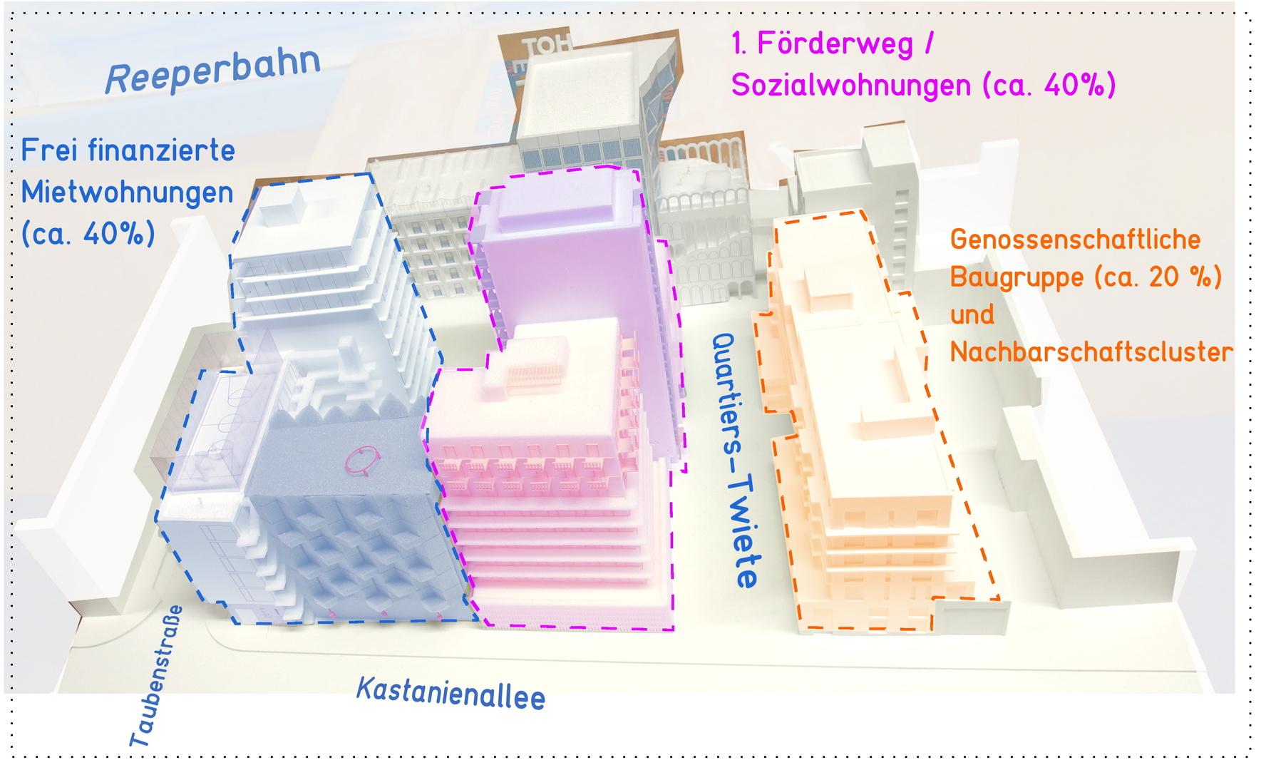 Esso-Neubebauung von der Kastanienallee aus gesehen.